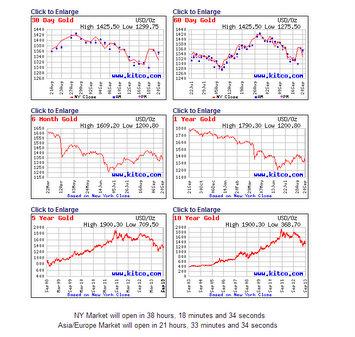 kullan maailmanmarkkinahinta